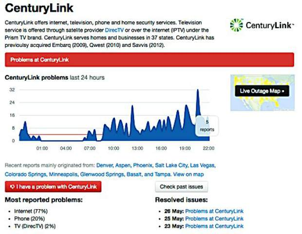 A Screenshot From The Site Www.downdetector.com Shows A Spike In CenturyLink  Outage Reports In Aspen And Carbondale, Among Other U.S. Cities, On Tuesday.