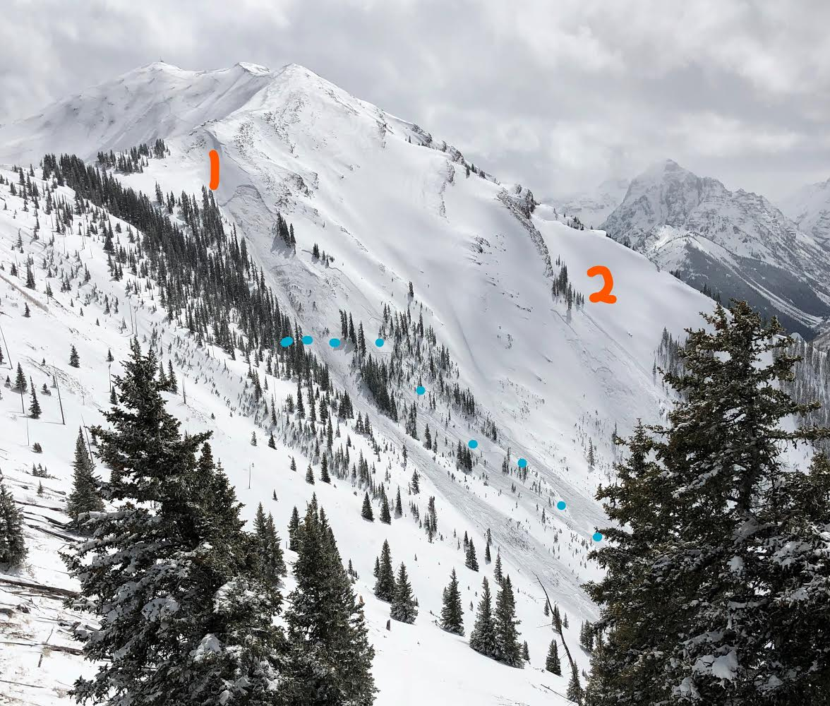 Backcountry Skier Dies In Avalanche In Maroon Bowl Outside