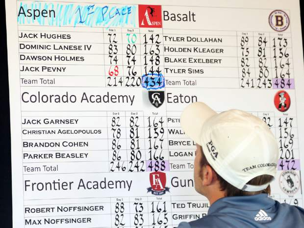 Offiicals post the final scores at the Class 3A state golf tournament on Tuesday, Oct. 2, 2018 at Boulder Country Club.