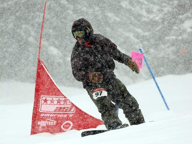 Sports briefs March 24: Banked slalom results, BHS track in Grand Junction