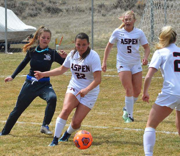Aspen High School girls soccer competes Saturday at Moffat County, a 10-0 win for the Skiers.