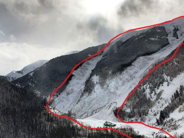 This photo posted on the Colorado Avalanche Information Center's website shows how the avalanche ripped down K Chutes, left, and Fiver Fingers, traveled up the east side of Conundrum Valley and threatened the house in the lower center.