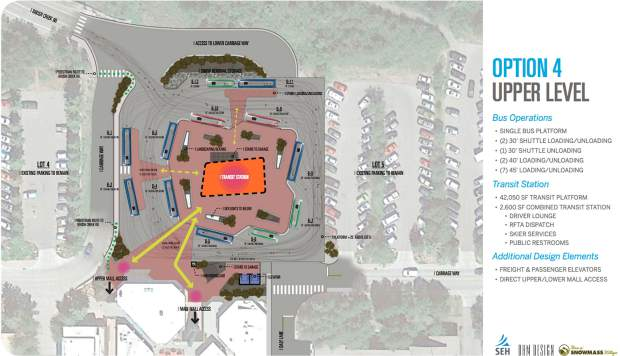 Proposed Snowmass Village transit center gets green light for next step