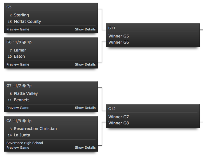 The Class 2A football state playoff bracket