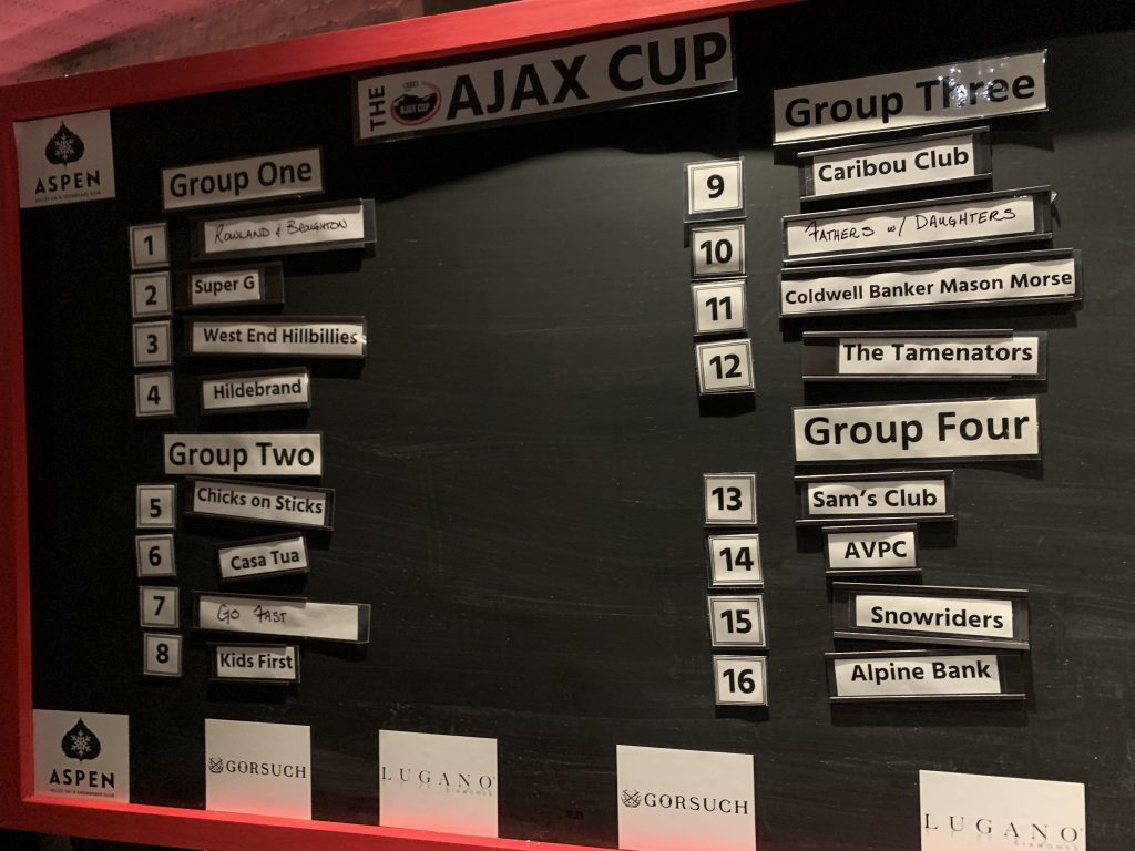 The 2019 Ajax Cup team draws.