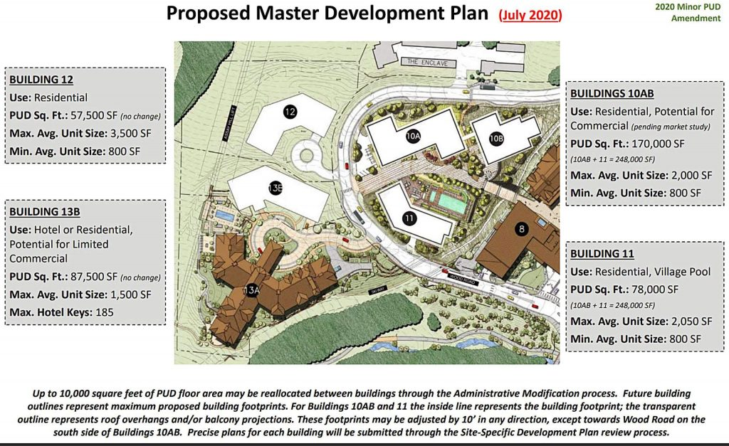 An image of the master development plan for Base Village buildings 10A, 10B, 11, 12 and 13B presented to Snowmass Planning Commission on July 15, 2020.