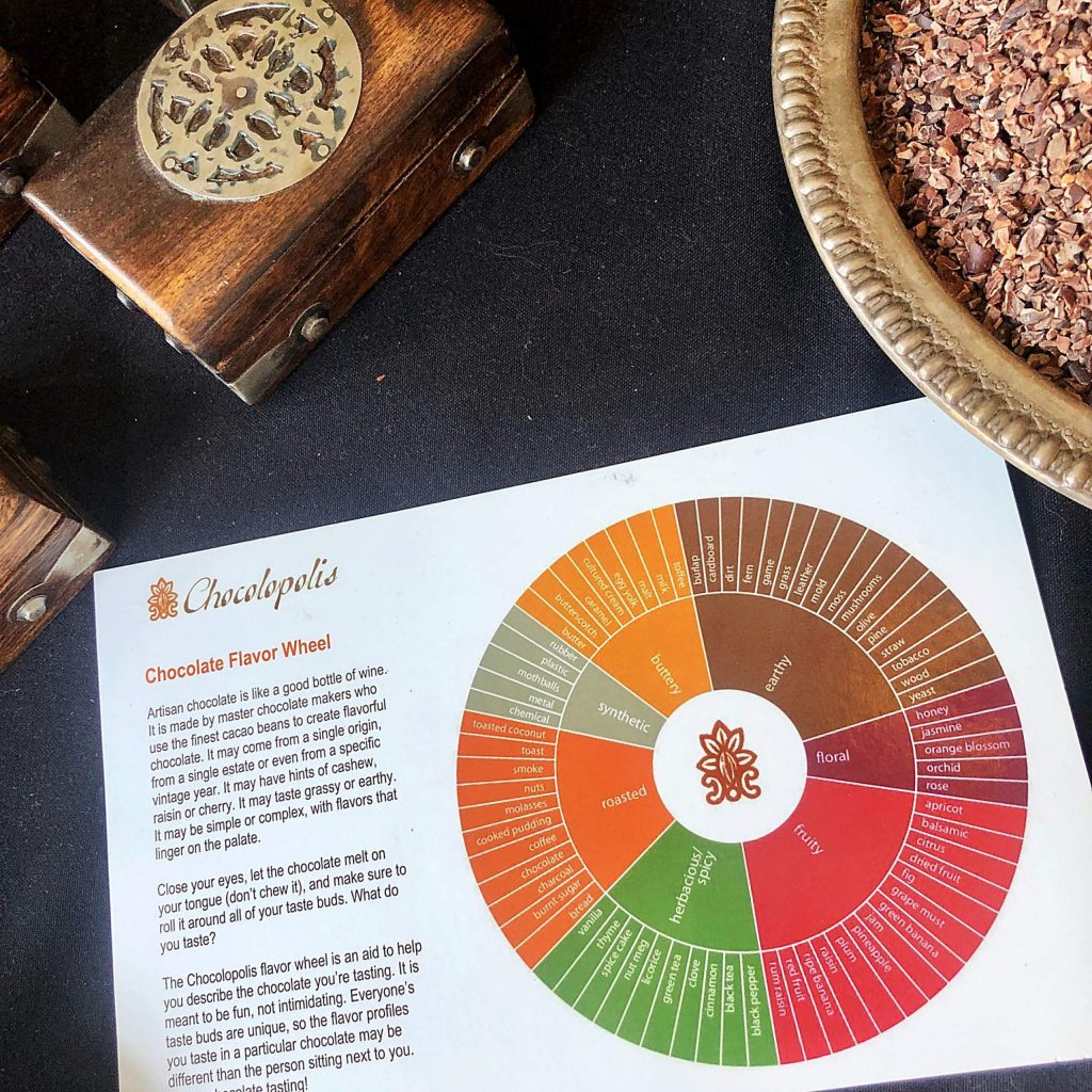 A handy flavor wheel describes various chocolate nuances at the Pollinator Chocolate pop-up.