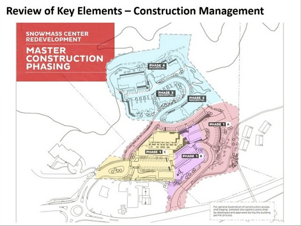 A look at the phasing planned for the Snowmass Center redevelopment project as presented to Town Council on Oct. 19, 2020.
